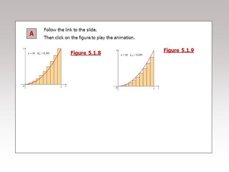 Follow the link to the slide. Then click on the figure to play the animation. A Figure 5.1.8 Figure 5.1.9.