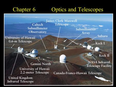 Chapter 6 Optics and Telescopes