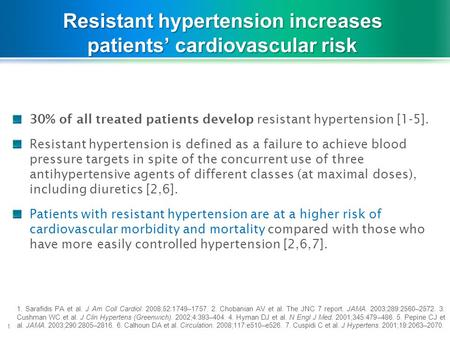 Resistant hypertension increases patients' cardiovascular risk 30% of all treated patients develop resistant hypertension [1-5]. Resistant hypertension.
