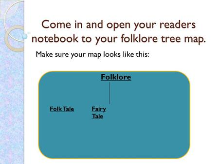Come in and open your readers notebook to your folklore tree map. Make sure your map looks like this: Folklore Folk TaleFairy Tale.