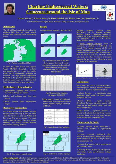 Charting Undiscovered Waters: Cetaceans around the Isle of Man Distance sampling analysis, using DISTANCE 4.1, of Harbour porpoise sightings, derived a.