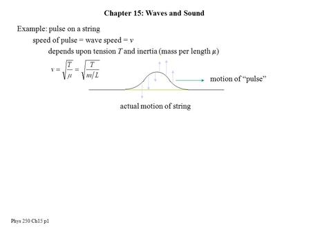 Phys 250 Ch15 p1 Chapter 15: Waves and Sound Example: pulse on a string speed of pulse = wave speed = v depends upon tension T and inertia (mass per length.