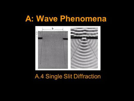 A.4 Single Slit Diffraction