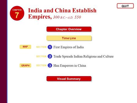 7 India and China Establish Empires, 300 B.C.–A.D. 550
