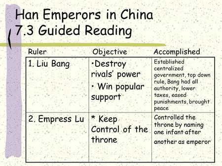 Han <strong>Emperors</strong> in China 7.3 Guided Reading