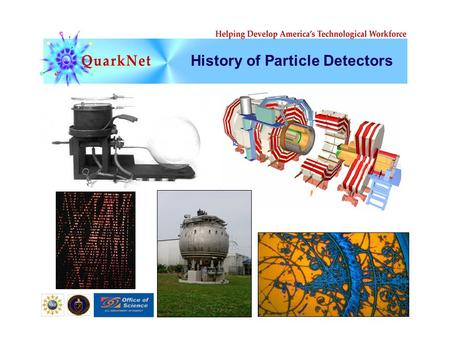 History of Particle Detectors