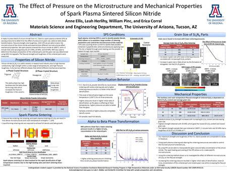 The Effect of Pressure on the Microstructure and Mechanical Properties of Spark Plasma Sintered Silicon Nitride Anne Ellis, Leah Herlihy, William Pinc,
