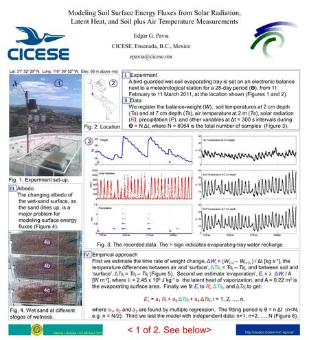 Modeling Soil Surface Energy Fluxes from Solar Radiation, Latent Heat, and Soil plus Air Temperature Measurements Edgar G. Pavia CICESE, Ensenada, B.C.,