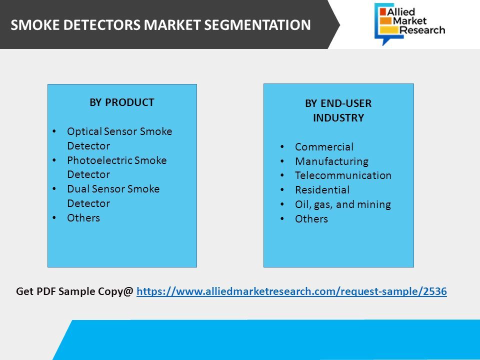 Global Smoke Detectors Market Global Opportunity And Forecast Ppt