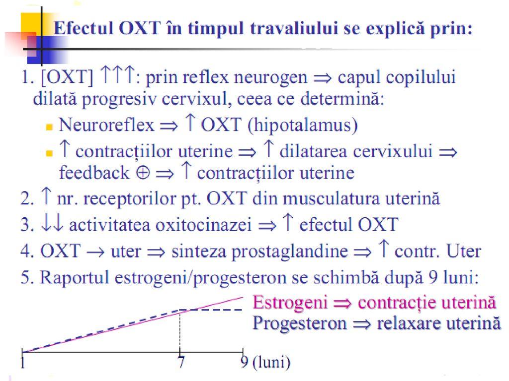 pierderea în greutate a oxitocinei)
