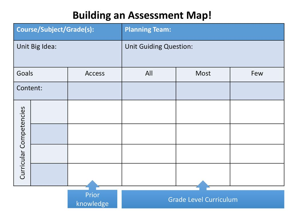 Building An Assessment Map Ppt Download To make our job easy we use a tool known as microsoft assessment and planning toolkit, the map. building an assessment map ppt download