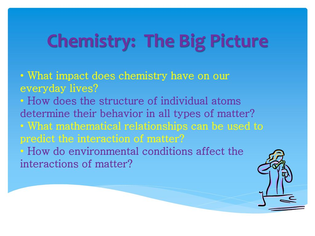 How chemistry affects our lives