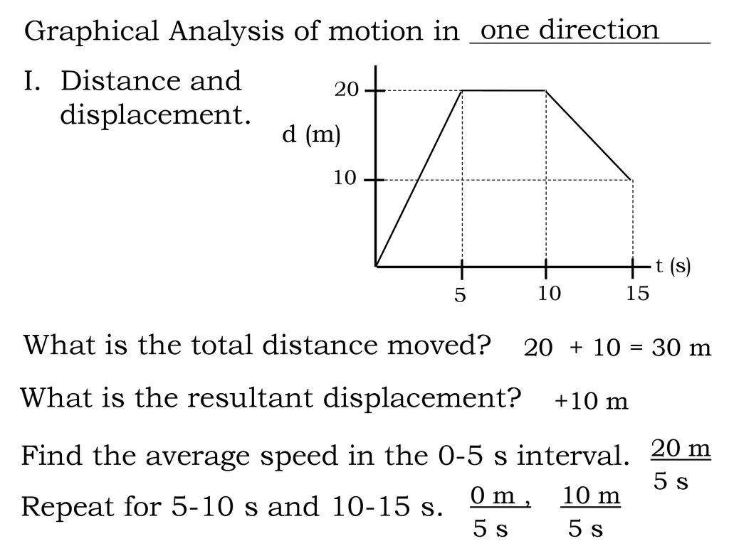 Graphical Analysis of motion in one direction - ppt download Intended For Motion Graph Analysis Worksheet