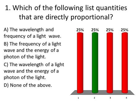 A) The wavelength and frequency of a light wave