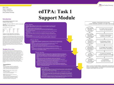EdTPA: Task 1 Support Module Mike Vitale Mark L'Esperance College of Education East Carolina University Introduction edTPA INTERDISCIPLINARY MODULE SERIES.