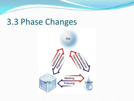 3.3 Phase Changes.