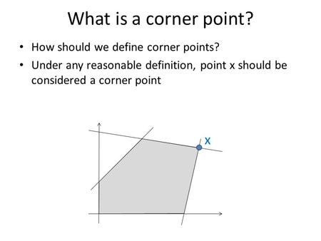 How should we define corner points? Under any reasonable definition, point x should be considered a corner point x What is a corner point?