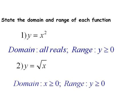 State the domain and range of each function. 3.1 Graphs of Exponential Functions.