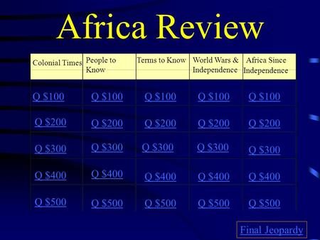 Africa Review Colonial Times People to Know Terms to KnowWorld Wars & Independence Africa Since Independence Q $100 Q $200 Q $300 Q $400 Q $500 Q $100.