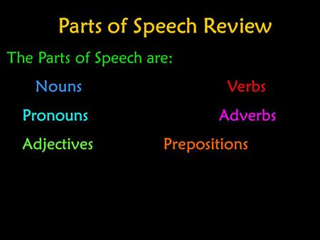 ZParts of Speech Review The Parts of Speech are: NounsVerbs Pronouns Adverbs AdjectivesPrepositions.