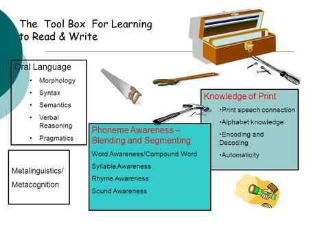 The Tool Box For Learning to Read & Write Oral Language Morphology Syntax Semantics Verbal Reasoning Pragmatics Metalinguistics/ Metacognition Knowledge.