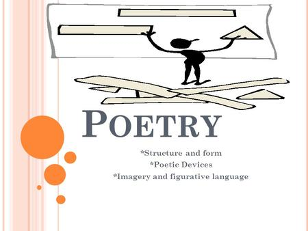 P OETRY *Structure and form *Poetic Devices *Imagery and figurative language.