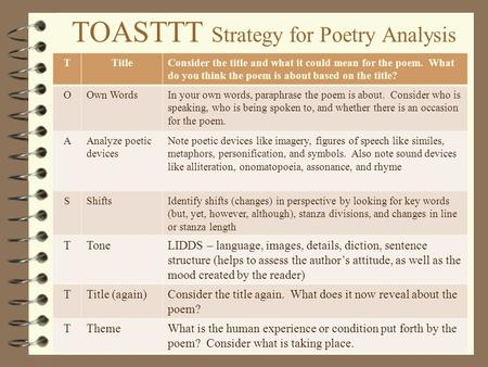 TOASTTT Strategy for Poetry Analysis