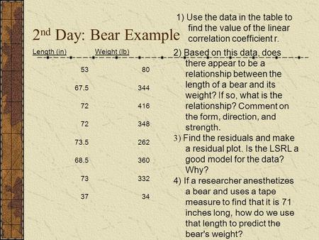 2nd Day: Bear Example Length (in) Weight (lb) 53 80 67.5 344 72 416
