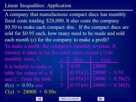 Table of Contents Linear Inequalities: Application A company that manufactures compact discs has monthly fixed costs totaling $28,000. It also costs the.