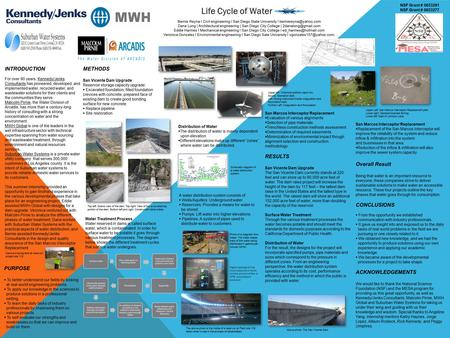 Life Cycle of Water Bernie Reyna I Civil engineering I San Diego State University I Dana Long | Architectural engineering | San Diego.