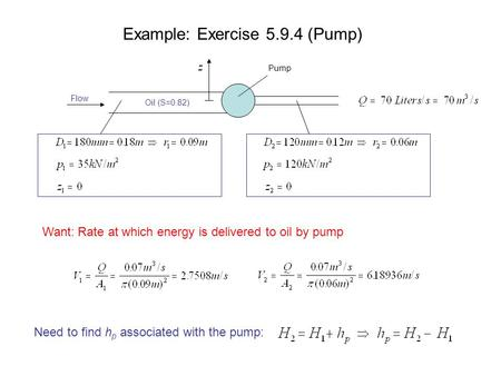Example: Exercise (Pump)