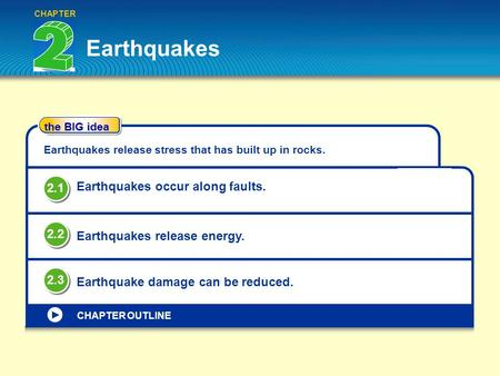 Earthquakes Earthquakes occur along faults
