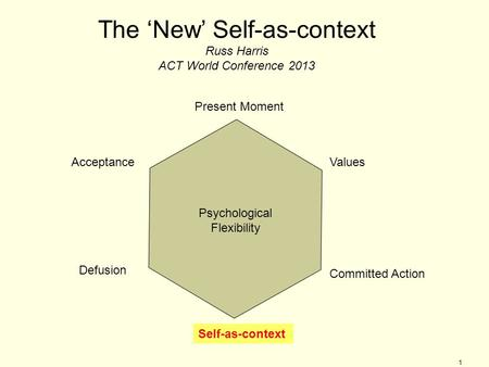 1 Psychological Flexibility Present Moment Defusion AcceptanceValues Committed Action Self-as-context 1 The 'New' Self-as-context Russ Harris ACT World.