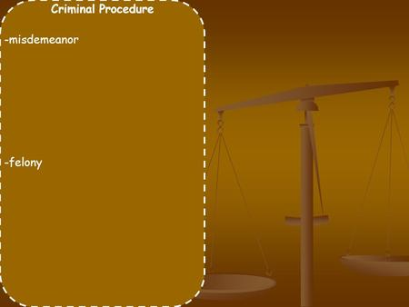 Criminal Procedure -misdemeanor -felony. Arrest -Rights Read -Booked & Charged with crime -Attorney contacted.