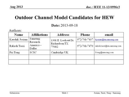 Submission doc.: IEEE 11-13/0996r2 Aug 2013 Josiam, Taori, Tong - SamsungSlide 1 Outdoor Channel Model Candidates for HEW Date: 2013-09-18 Authors:
