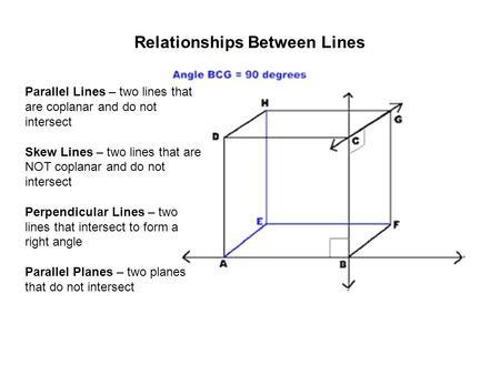 Angles relationship and between lines Relationship Between