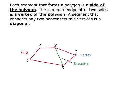 Geometry 6.1 Prop. & Attributes of Polygons