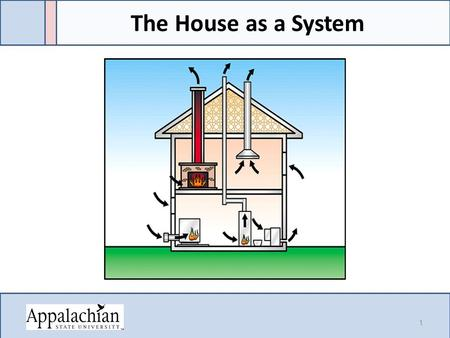 The House as a System 1. Air Temperature and Water Vapor.
