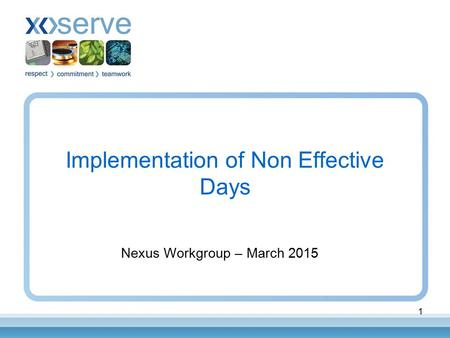 Implementation of Non Effective Days Nexus Workgroup – March 2015 1.