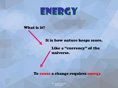 "Dr. Joseph W. Howard ©Spring 2008 Energy What is it? It is how nature keeps score. Like a ""currency"" of the universe. To cause a change requires energy."