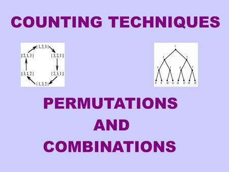 COUNTING TECHNIQUES PERMUTATIONS AND COMBINATIONS.