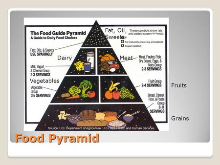 Food Pyramid Grains Vegetables Fruits DairyMeat Fat, Oil, Sweets.