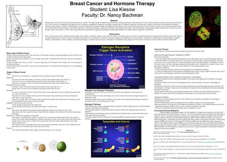 Breast Cancer and Hormone Therapy Student: Lisa Kiesow Faculty: Dr. Nancy Bachman Abstract Breast cancer is the most commonly occurring cancer in women.