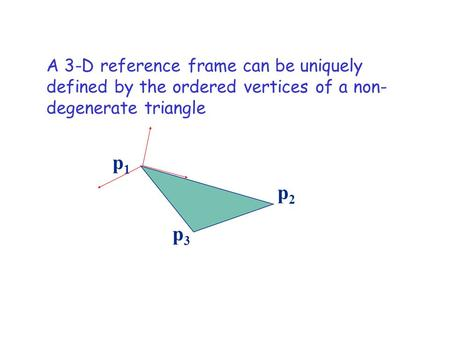 A 3-D reference frame can be uniquely defined by the ordered vertices of a non- degenerate triangle p1p1 p2p2 p3p3.