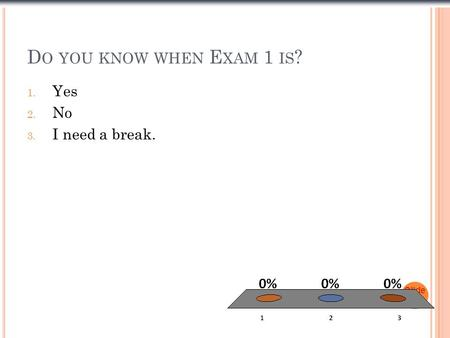 Do you know when Exam 1 is? Yes No I need a break.