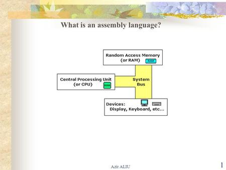 Azir ALIU 1 What is an assembly language?. Azir ALIU 2 Inside the CPU.
