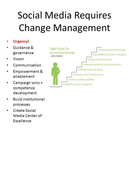 Social Media Requires Change Management Urgency! Guidance & governance Vision Communication Empowerment & enablement Campaign wins + competence development.