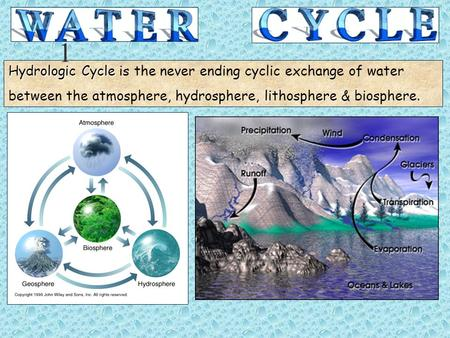 1 Hydrologic Cycle is the never ending cyclic exchange of water
