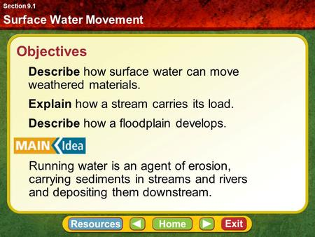 Objectives Describe how surface water can move weathered materials.
