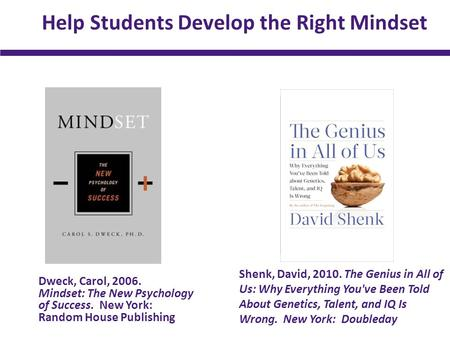 Dweck, Carol, 2006. Mindset: The New Psychology of Success. New York: Random House Publishing Help Students Develop the Right Mindset Shenk, David, 2010.